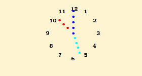 js时间日期篇--表形时钟