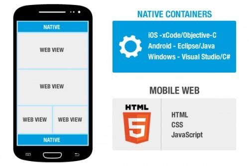 妙用html5的八大特性来开发移动webAPP